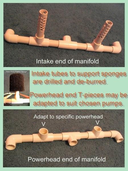 River-Tank Manifold Design